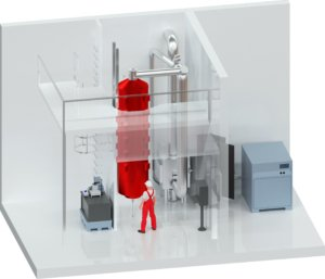 Glatt ProAPP® Lab als Reaktor für Laborversuche, proof-of concept Tests und kleine Produktmengen