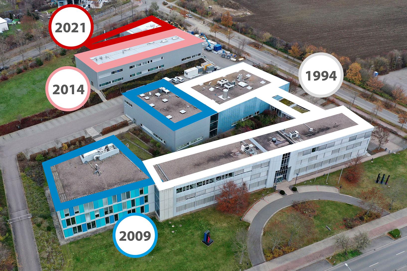 30-Years-Glatt-Ingenieurtechnik_2021